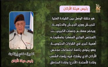 تعرف على قادة هيئة أركان الجيش الإسرائيلي