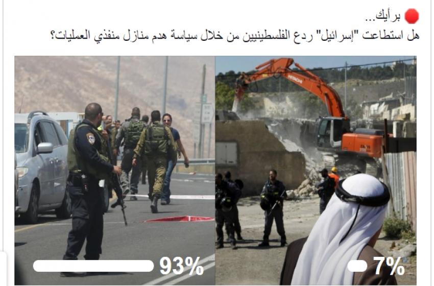 """هل استطاعت """"إسرائيل"""" ردع الفلسطينيين بهدم منازلهم؟"""